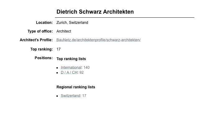 New Ranking by Baunetz